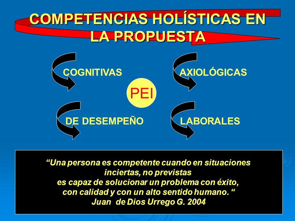 COMPETENCIAS HOLÍSTICAS EN LA PROPUESTA