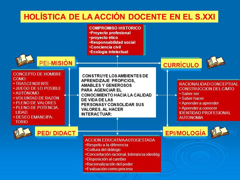 HOLÍSTICA DE LA ACCIÓN DOCENTE EN EL S.XXI
