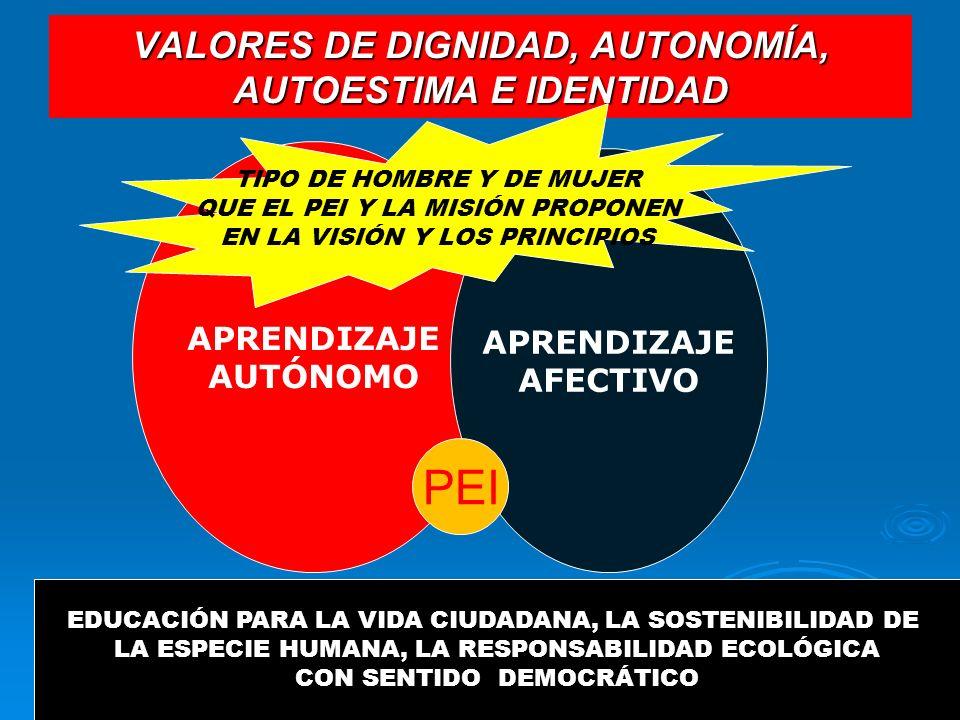 VALORES DE DIGNIDAD, AUTONOMÍA, AUTOESTIMA E IDENTIDAD