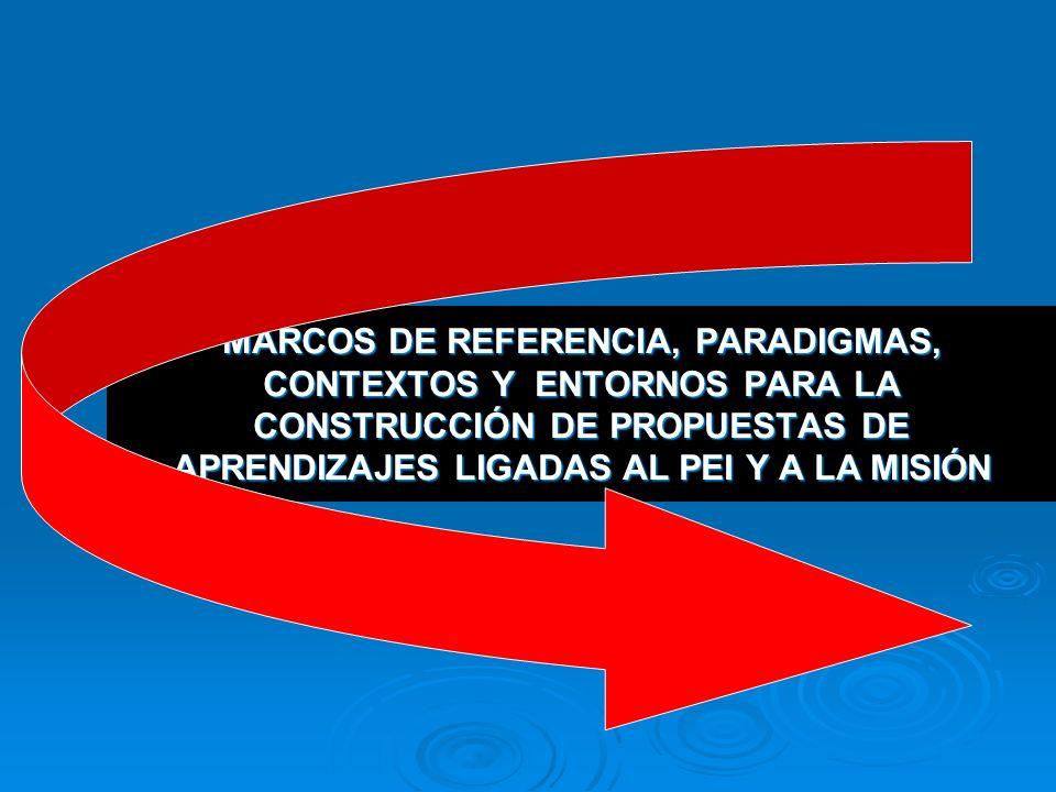 MARCOS DE REFERENCIA, PARADIGMAS, CONTEXTOS Y ENTORNOS PARA LA CONSTRUCCIÓN DE PROPUESTAS DE APRENDIZAJES LIGADAS AL PEI Y A LA MISIÓN