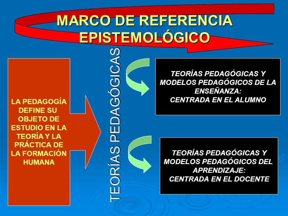 MARCO DE REFERENCIA EPISTEMOLÓGICO