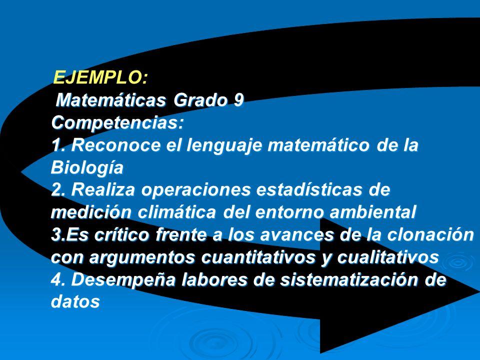 EJEMPLO: Matemáticas Grado 9 Competencias: 1