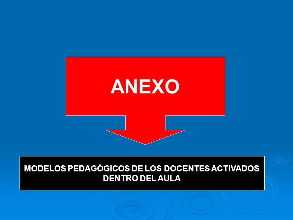 MODELOS PEDAGÓGICOS DE LOS DOCENTES ACTIVADOS