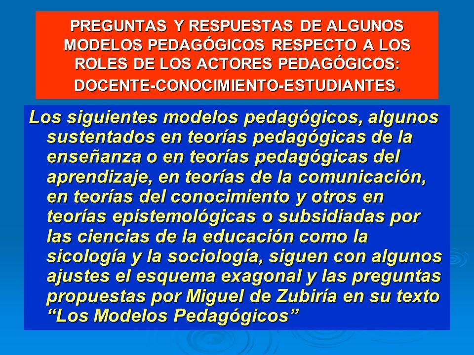 PREGUNTAS Y RESPUESTAS DE ALGUNOS MODELOS PEDAGÓGICOS RESPECTO A LOS ROLES DE LOS ACTORES PEDAGÓGICOS: DOCENTE-CONOCIMIENTO-ESTUDIANTES.