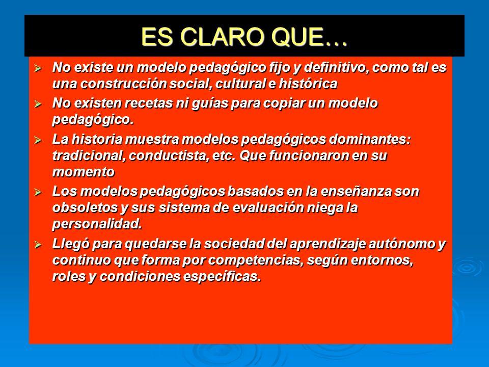 ES CLARO QUE… No existe un modelo pedagógico fijo y definitivo, como tal es una construcción social, cultural e histórica.