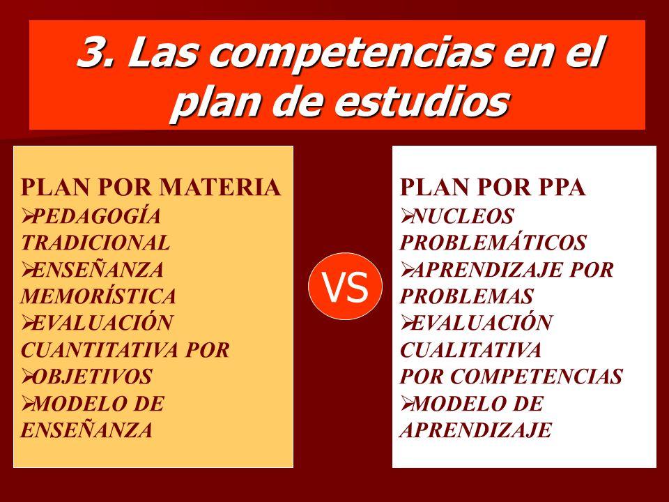 3. Las competencias en el plan de estudios