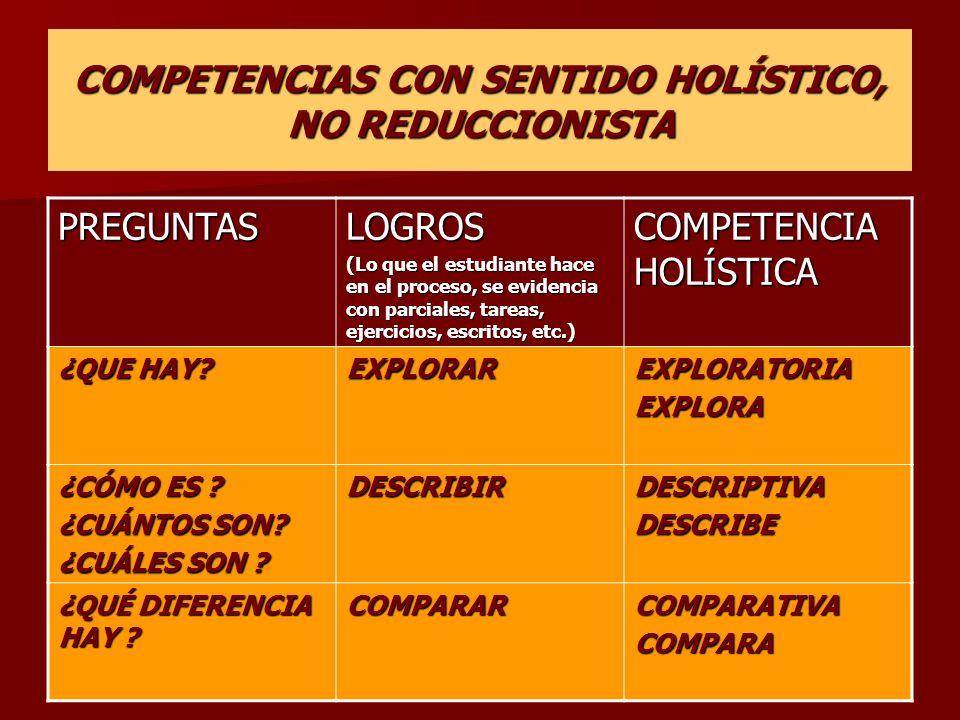 COMPETENCIAS CON SENTIDO HOLÍSTICO, NO REDUCCIONISTA