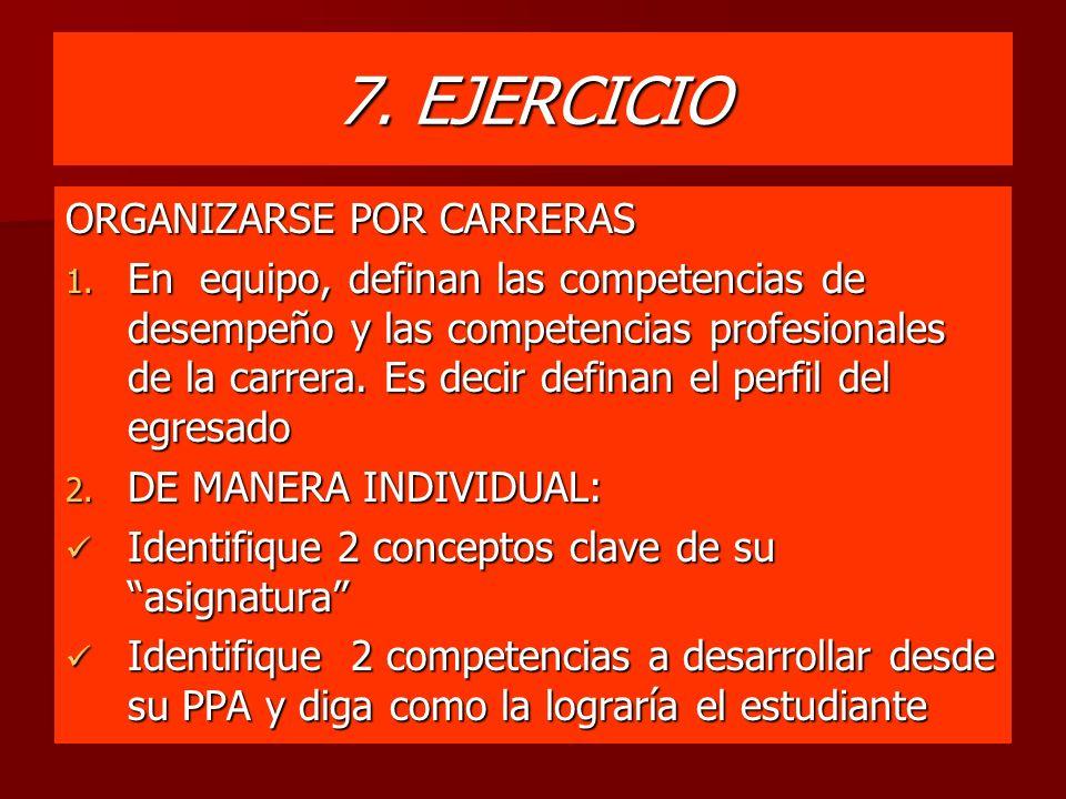 7. EJERCICIO ORGANIZARSE POR CARRERAS