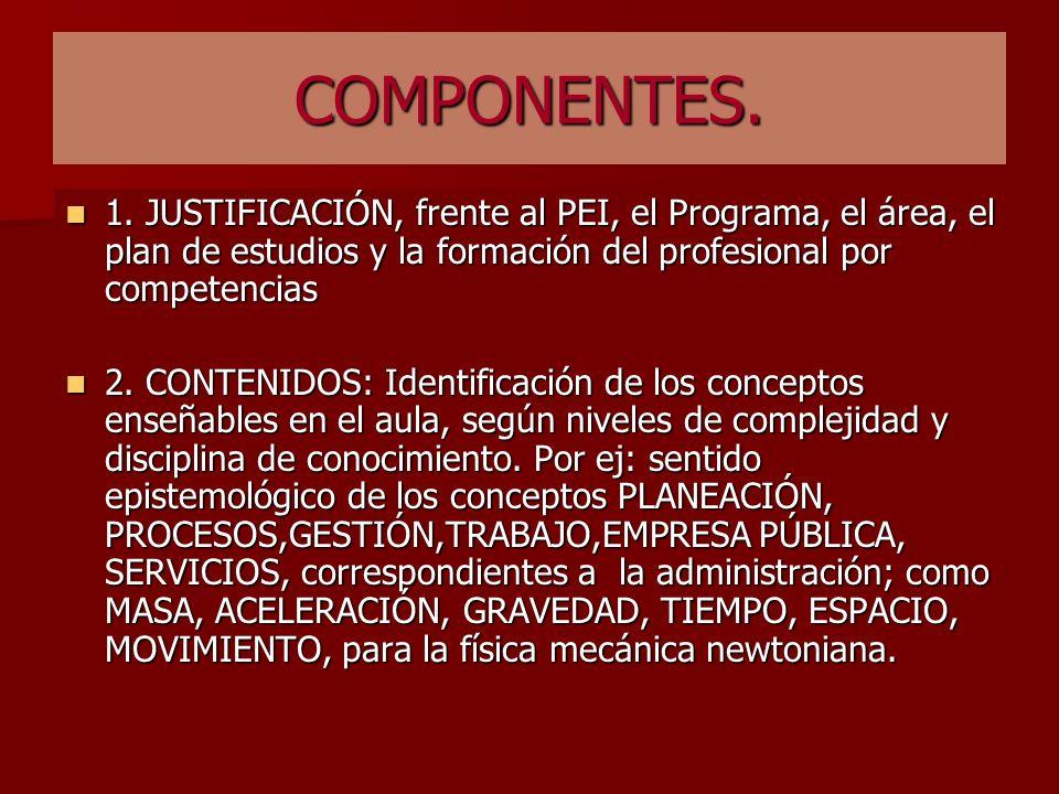COMPONENTES. 1. JUSTIFICACIÓN, frente al PEI, el Programa, el área, el plan de estudios y la formación del profesional por competencias.
