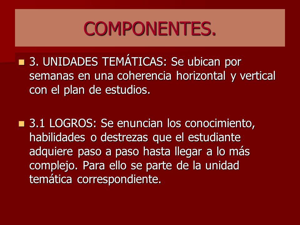 COMPONENTES. 3. UNIDADES TEMÁTICAS: Se ubican por semanas en una coherencia horizontal y vertical con el plan de estudios.