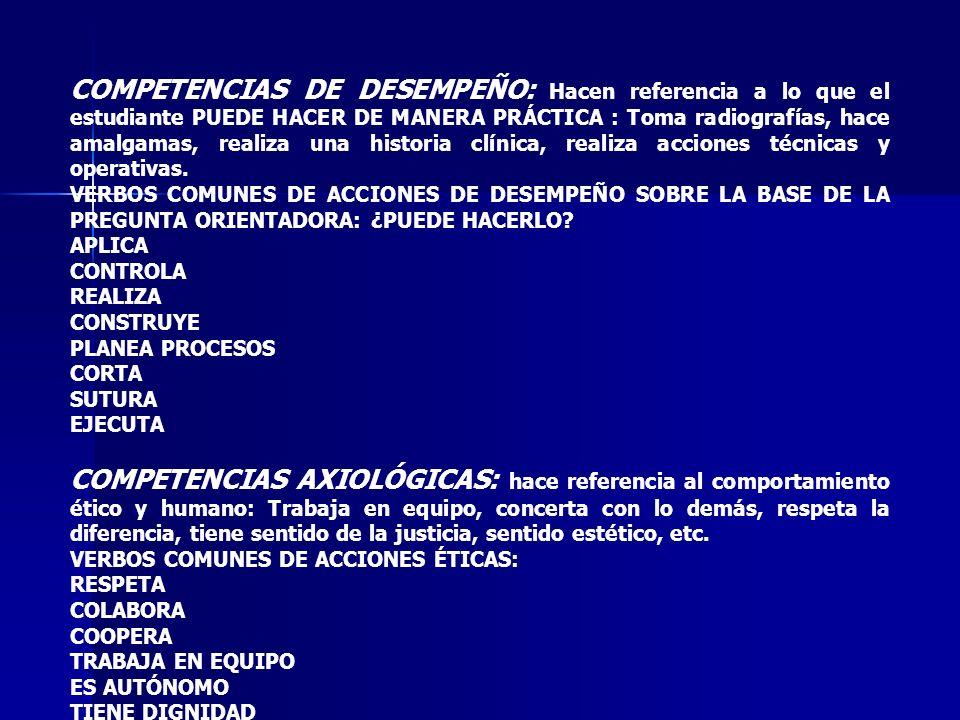 COMPETENCIAS DE DESEMPEÑO: Hacen referencia a lo que el estudiante PUEDE HACER DE MANERA PRÁCTICA : Toma radiografías, hace amalgamas, realiza una historia clínica, realiza acciones técnicas y operativas.