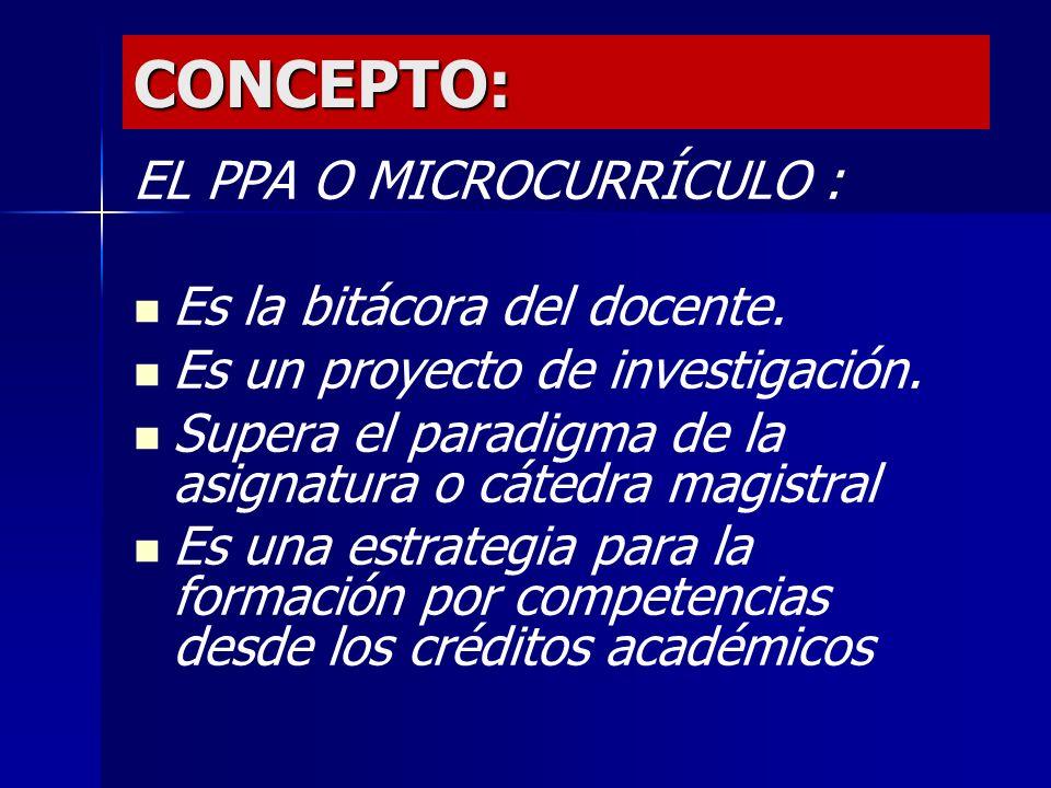 CONCEPTO: EL PPA O MICROCURRÍCULO : Es la bitácora del docente.