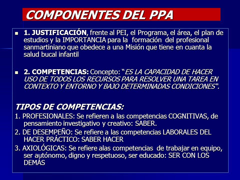 COMPONENTES DEL PPA TIPOS DE COMPETENCIAS: