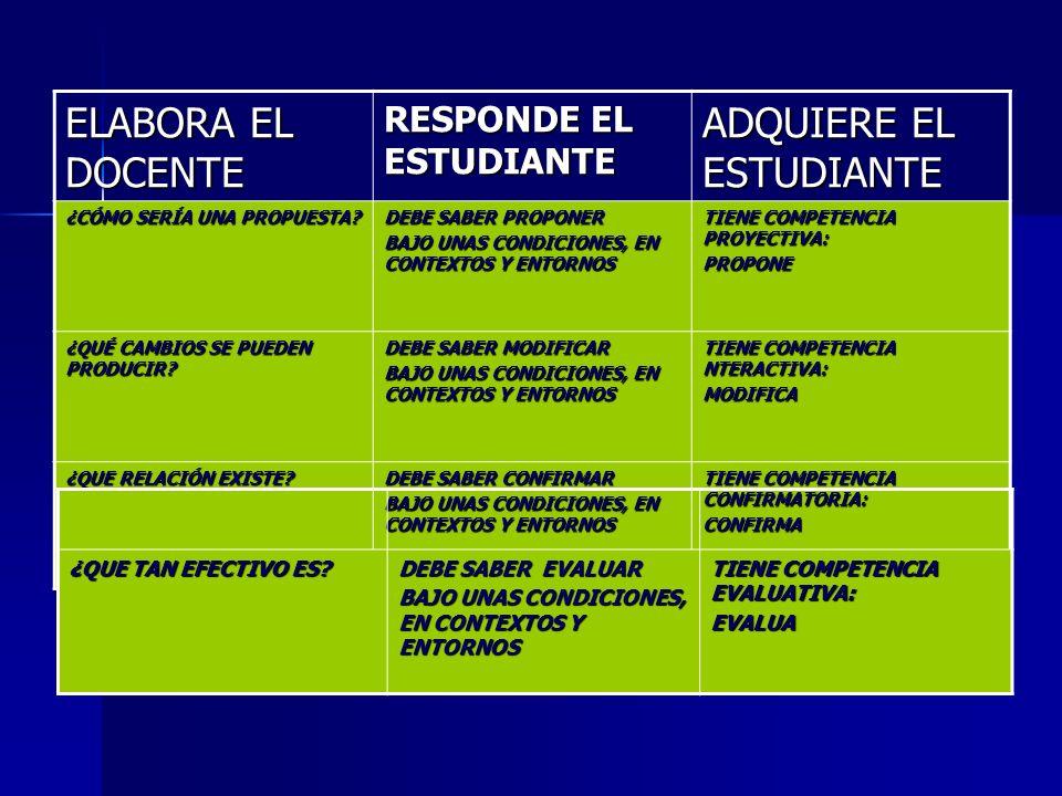 ADQUIERE EL ESTUDIANTE