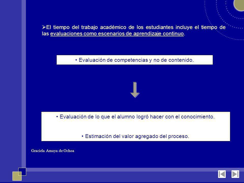 Evaluación de competencias y no de contenido.