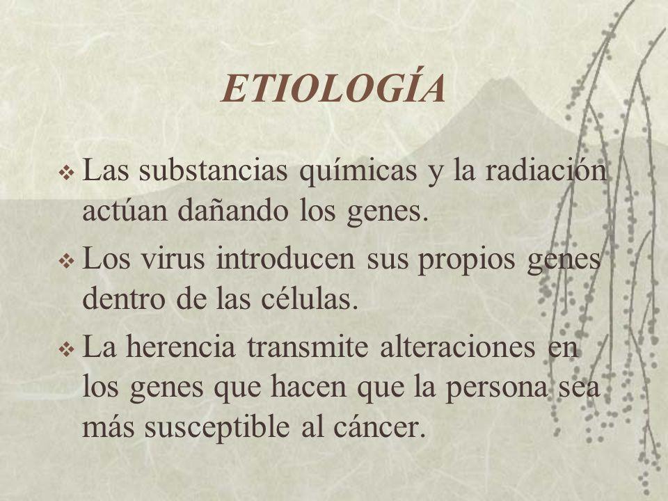 ETIOLOGÍALas substancias químicas y la radiación actúan dañando los genes. Los virus introducen sus propios genes dentro de las células.