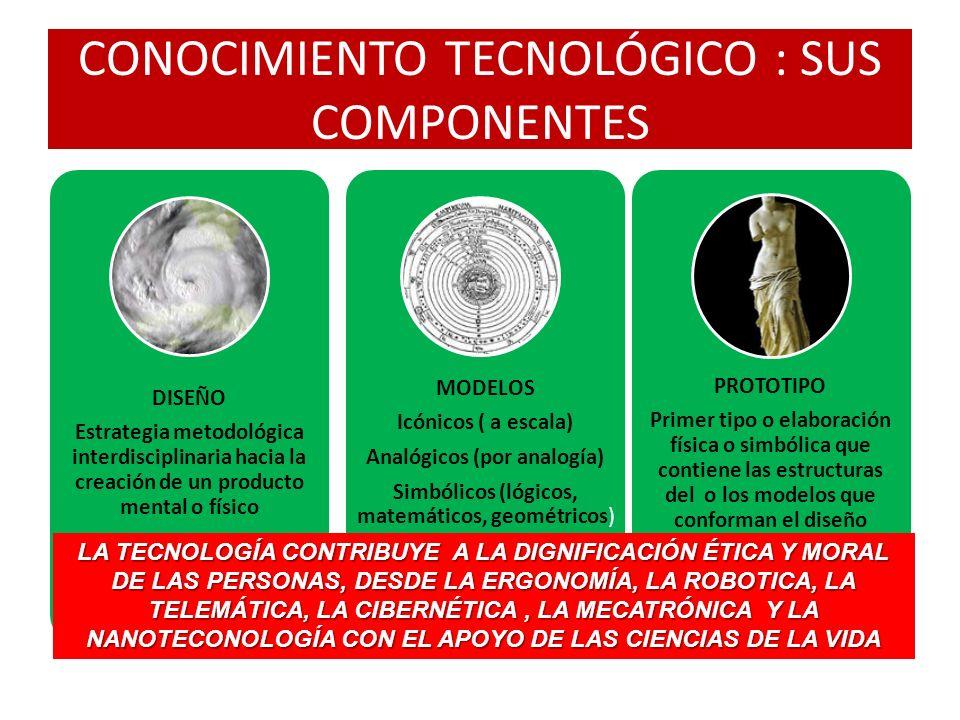 CONOCIMIENTO TECNOLÓGICO : SUS COMPONENTES
