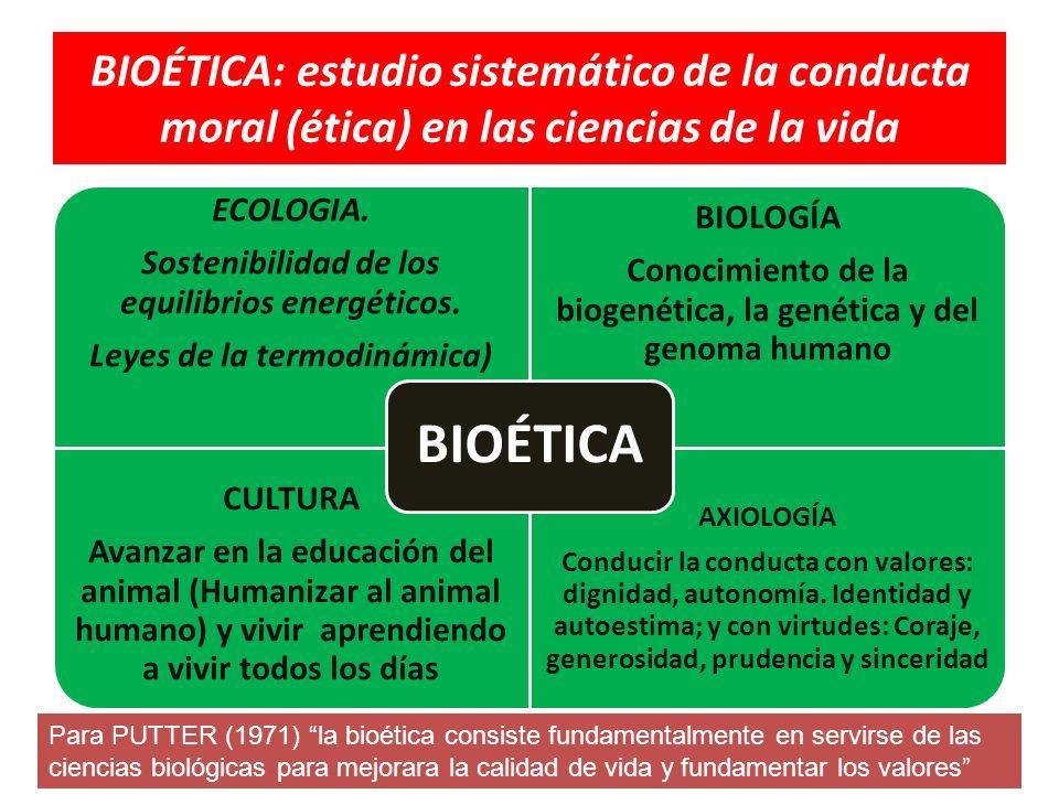 BIOÉTICA: estudio sistemático de la conducta moral (ética) en las ciencias de la vida