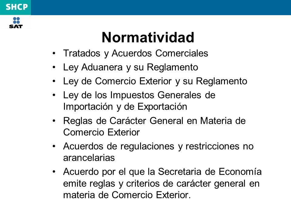 Normatividad Tratados y Acuerdos Comerciales