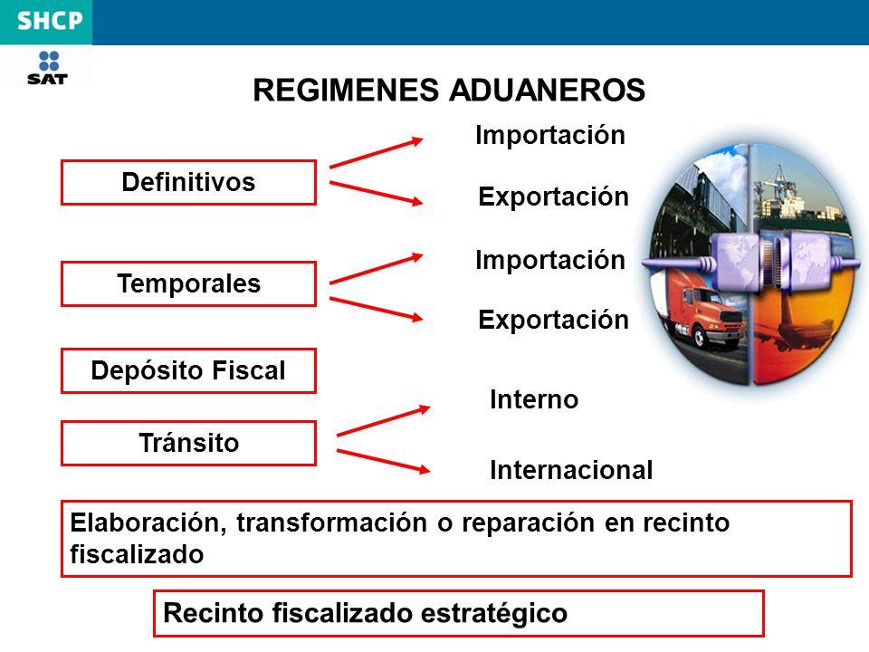 REGIMENES ADUANEROS Recinto fiscalizado estratégico Importación