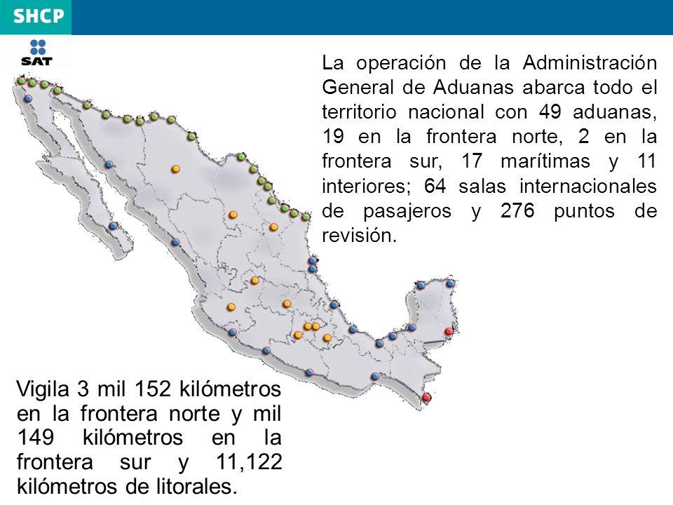 La operación de la Administración General de Aduanas abarca todo el territorio nacional con 49 aduanas, 19 en la frontera norte, 2 en la frontera sur, 17 marítimas y 11 interiores; 64 salas internacionales de pasajeros y 276 puntos de revisión.