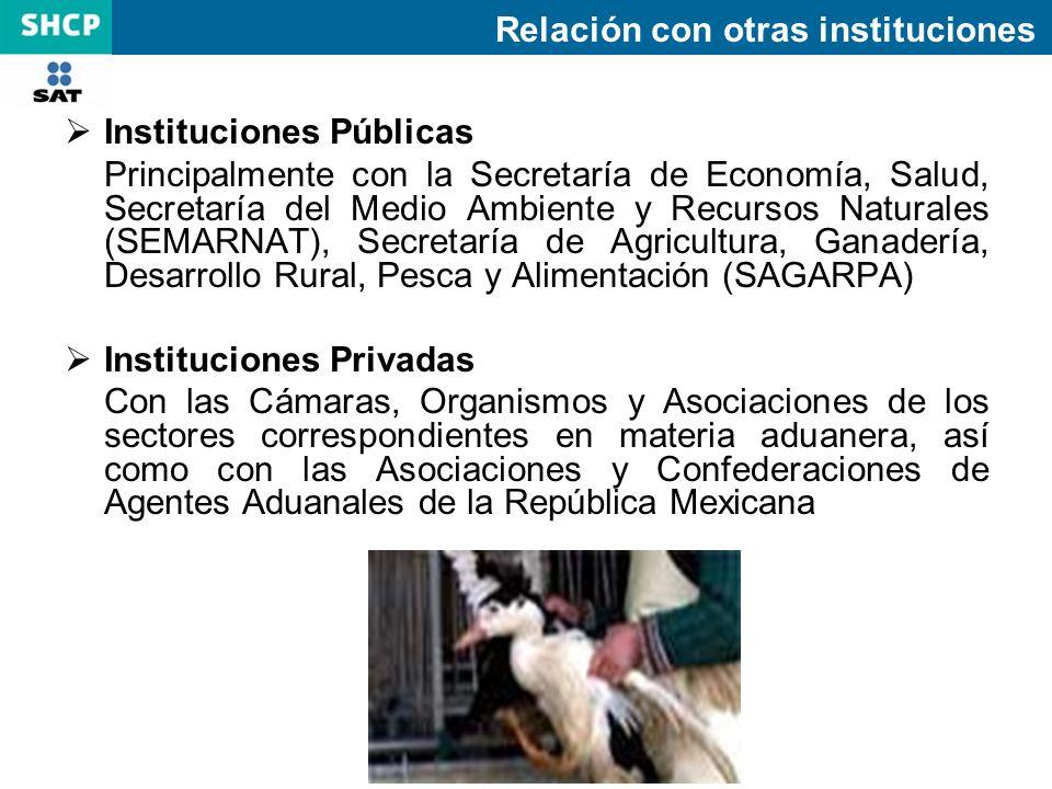 Relación con otras instituciones