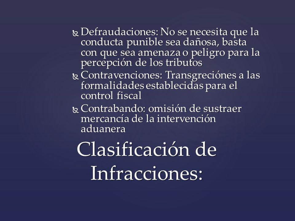 Clasificación de Infracciones: