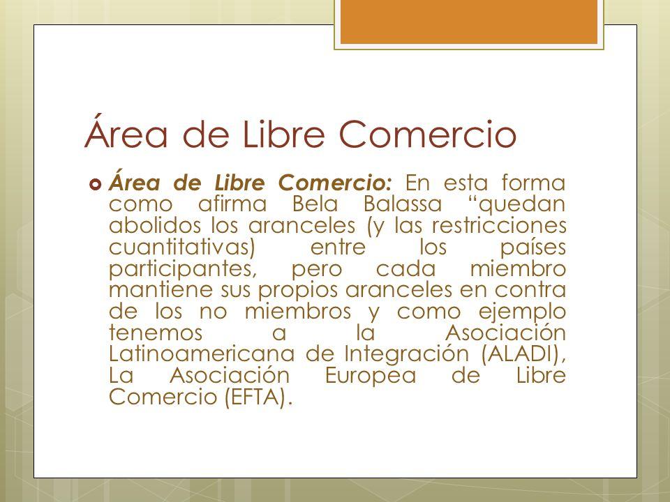 Área de Libre Comercio