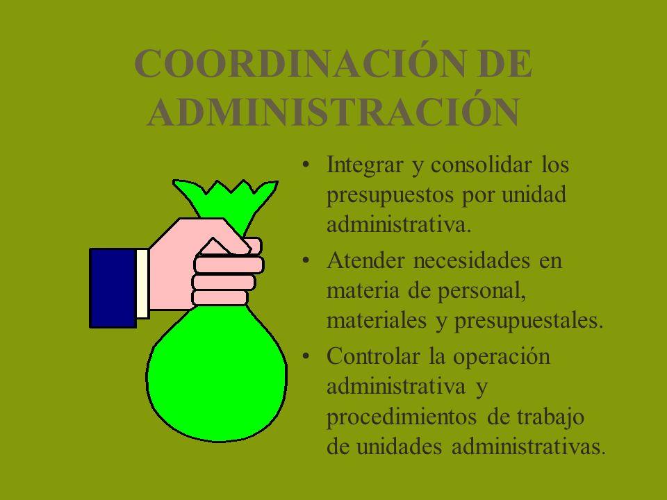 COORDINACIÓN DE ADMINISTRACIÓN