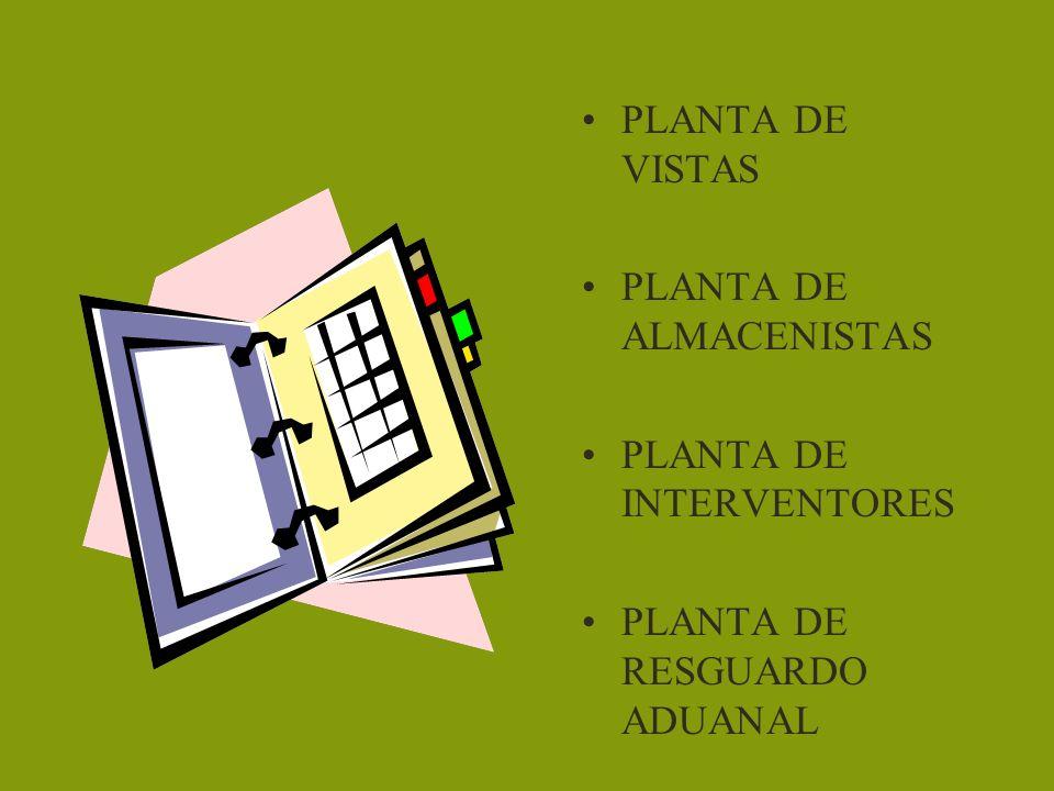 PLANTA DE VISTAS PLANTA DE ALMACENISTAS PLANTA DE INTERVENTORES PLANTA DE RESGUARDO ADUANAL