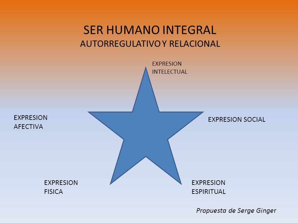 SER HUMANO INTEGRAL AUTORREGULATIVO Y RELACIONAL