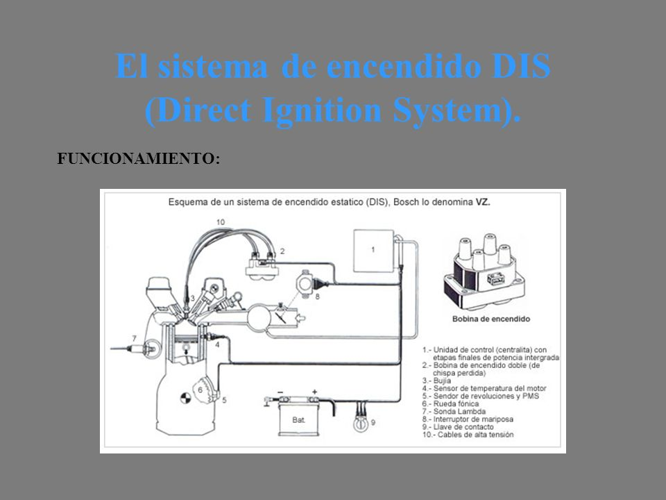 El sistema de encendido DIS (Direct Ignition System).