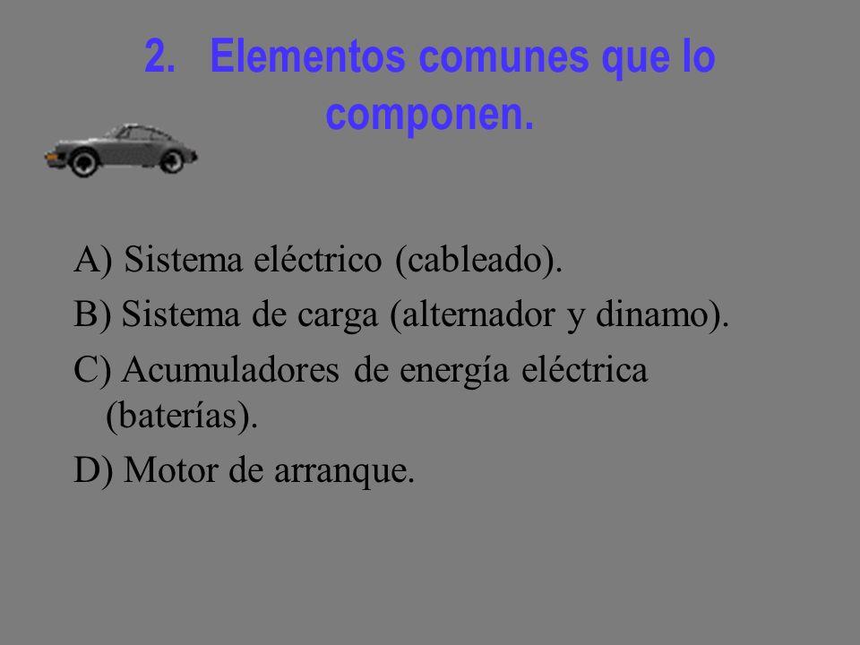 2. Elementos comunes que lo componen.