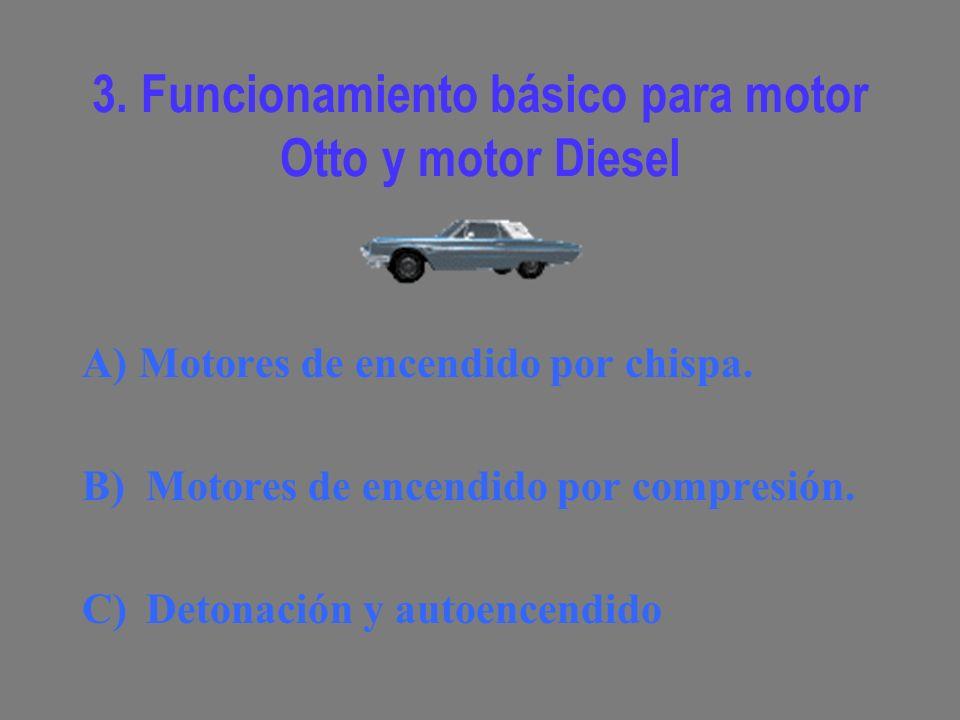 3. Funcionamiento básico para motor Otto y motor Diesel