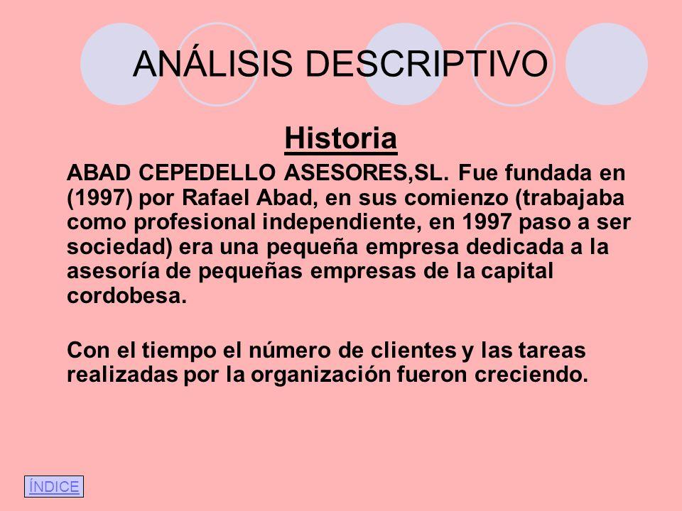 ANÁLISIS DESCRIPTIVO Historia