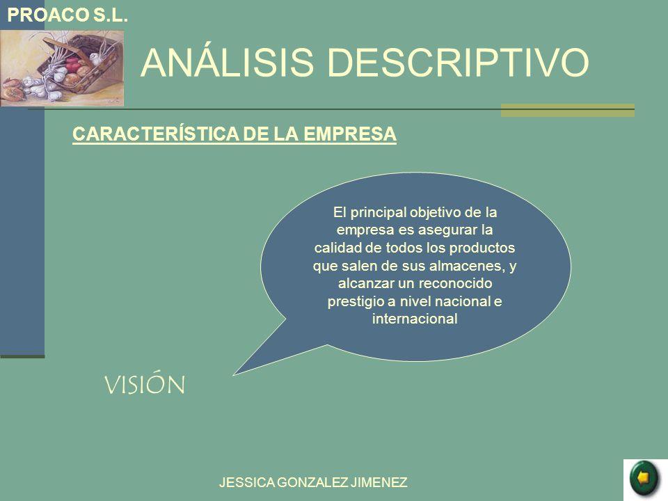 ANÁLISIS DESCRIPTIVO VISIÓN PROACO S.L. CARACTERÍSTICA DE LA EMPRESA