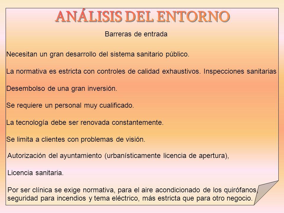 ANÁLISIS DEL ENTORNO Barreras de entrada