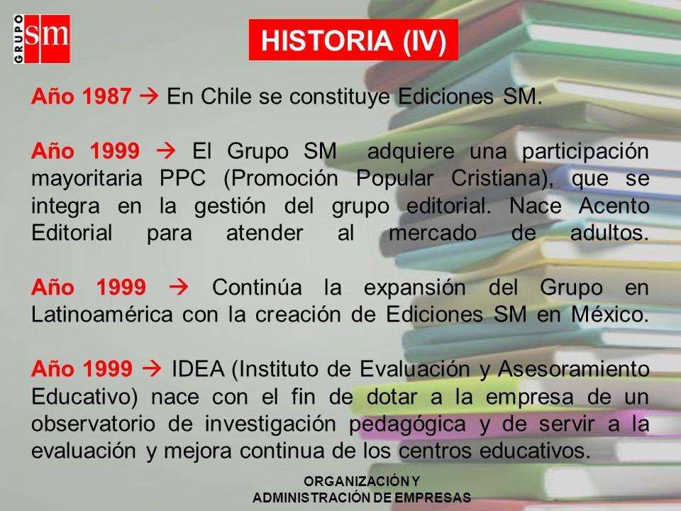 HISTORIA (IV) Año 1987  En Chile se constituye Ediciones SM.
