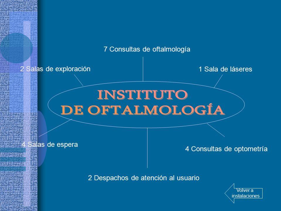 INSTITUTO DE OFTALMOLOGÍA
