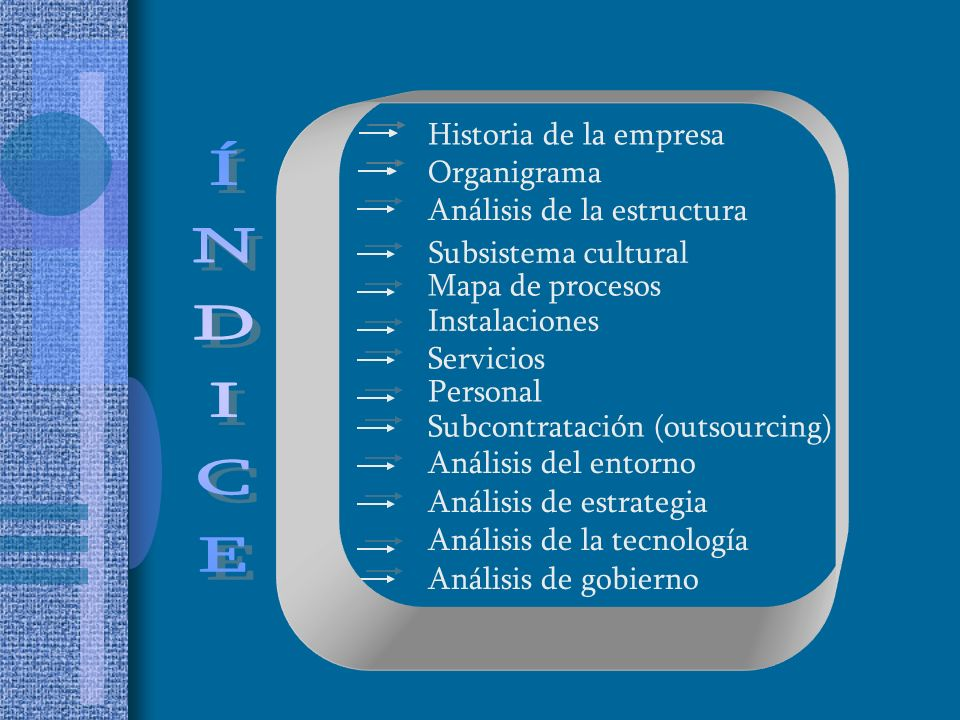 ÍNDICE Historia de la empresa Organigrama Análisis de la estructura