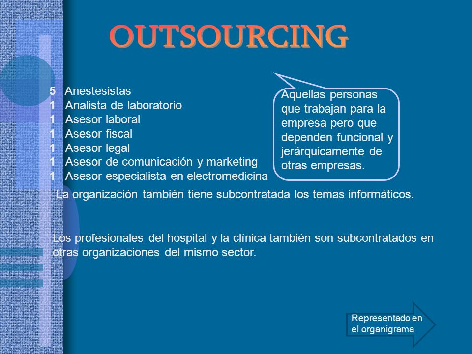 OUTSOURCING 5 Anestesistas