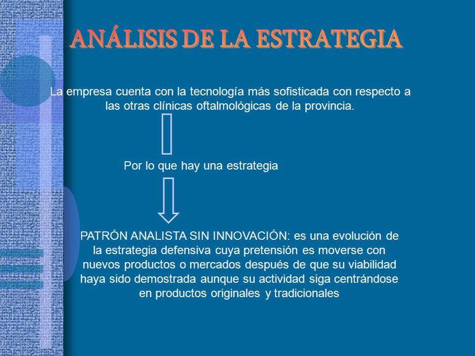 ANÁLISIS DE LA ESTRATEGIA