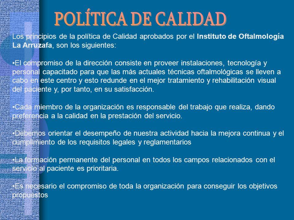 POLÍTICA DE CALIDAD Los principios de la política de Calidad aprobados por el Instituto de Oftalmología La Arruzafa, son los siguientes: