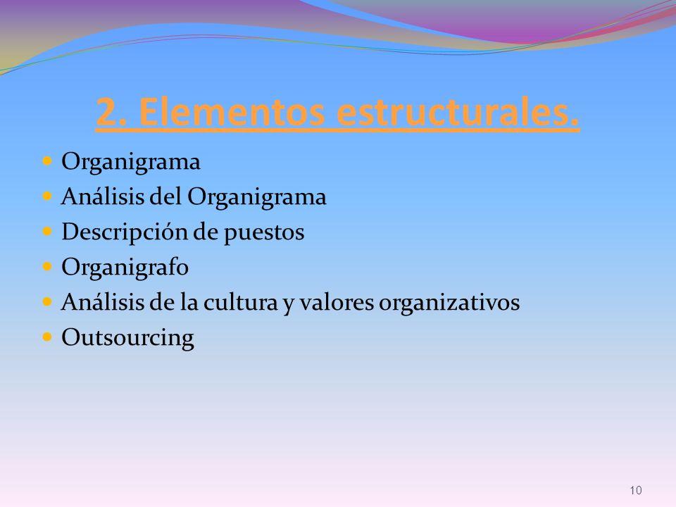2. Elementos estructurales.