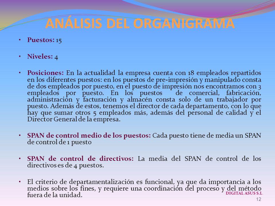 ANÁLISIS DEL ORGANIGRAMA