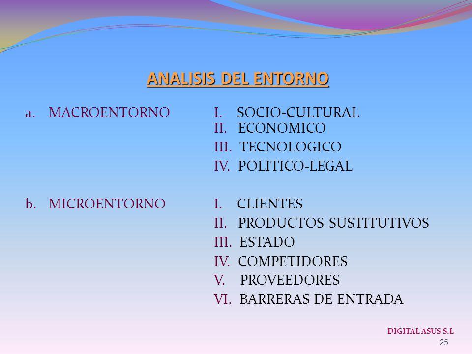 ANALISIS DEL ENTORNO MACROENTORNO I. SOCIO-CULTURAL II. ECONOMICO