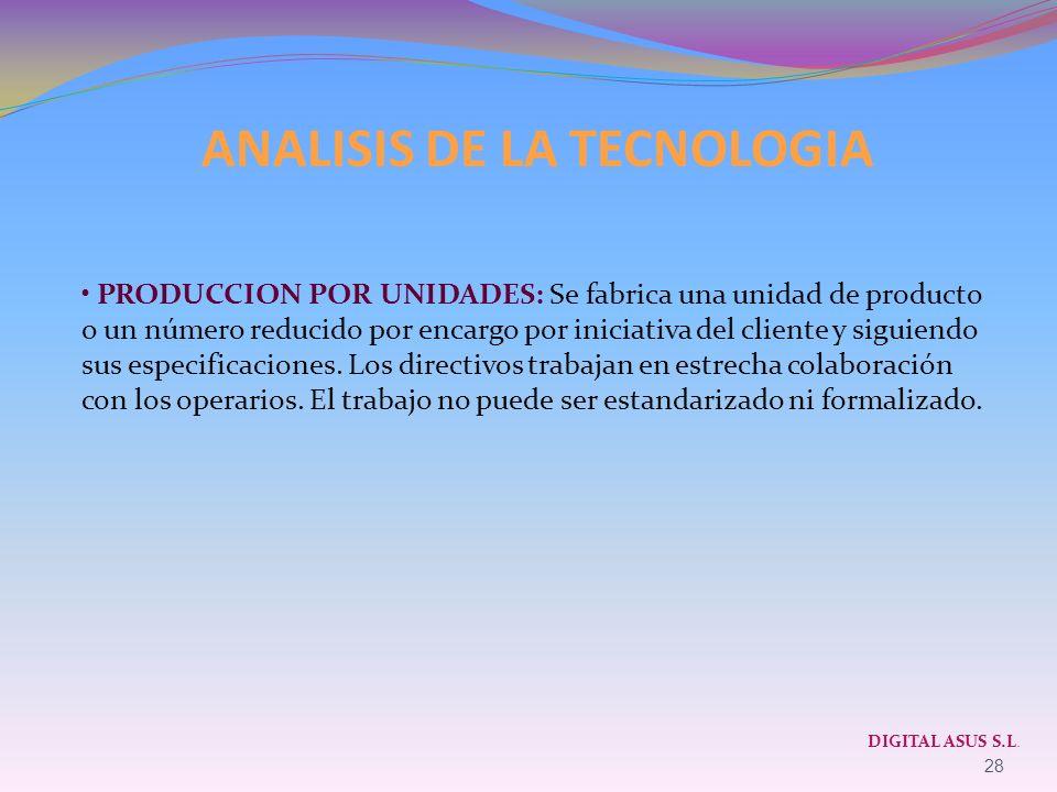 ANALISIS DE LA TECNOLOGIA