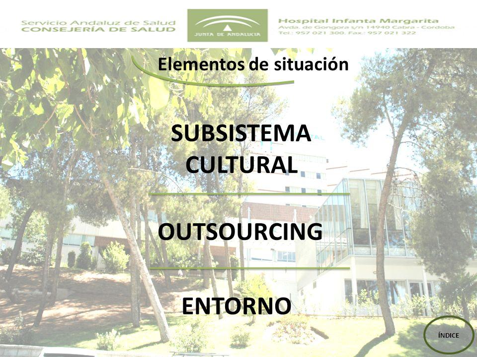 SUBSISTEMA CULTURAL OUTSOURCING ENTORNO