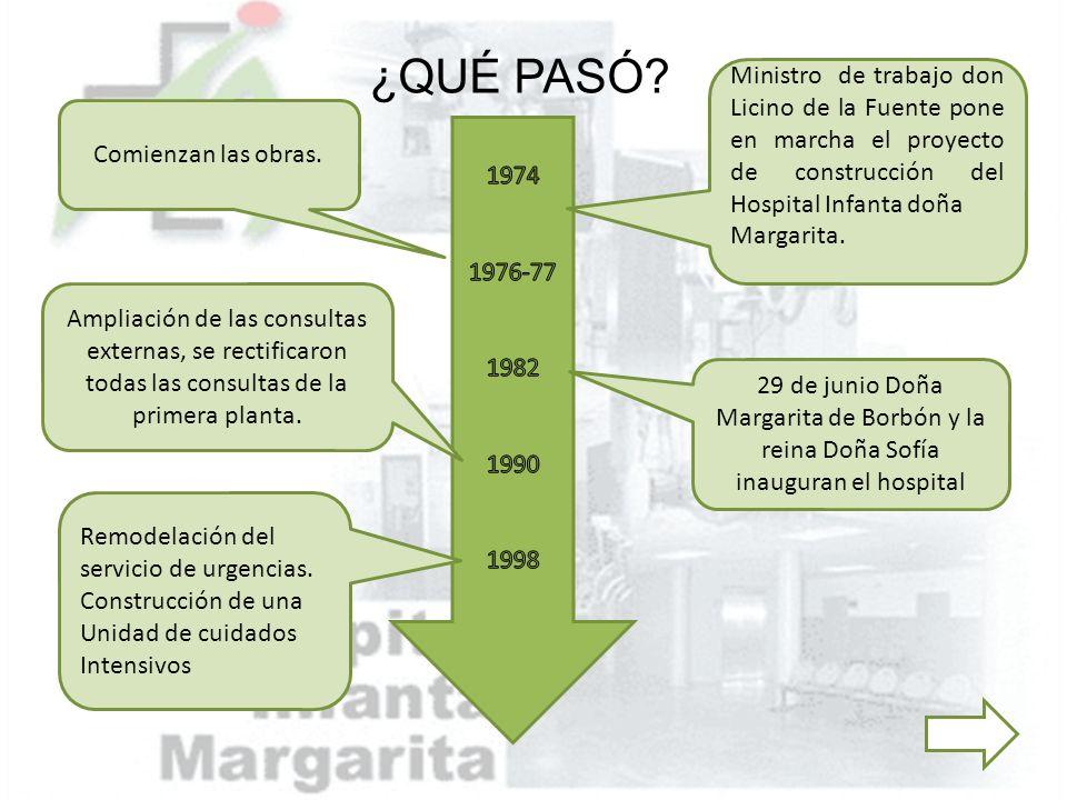 ¿QUÉ PASÓ Ministro de trabajo don Licino de la Fuente pone en marcha el proyecto de construcción del Hospital Infanta doña.