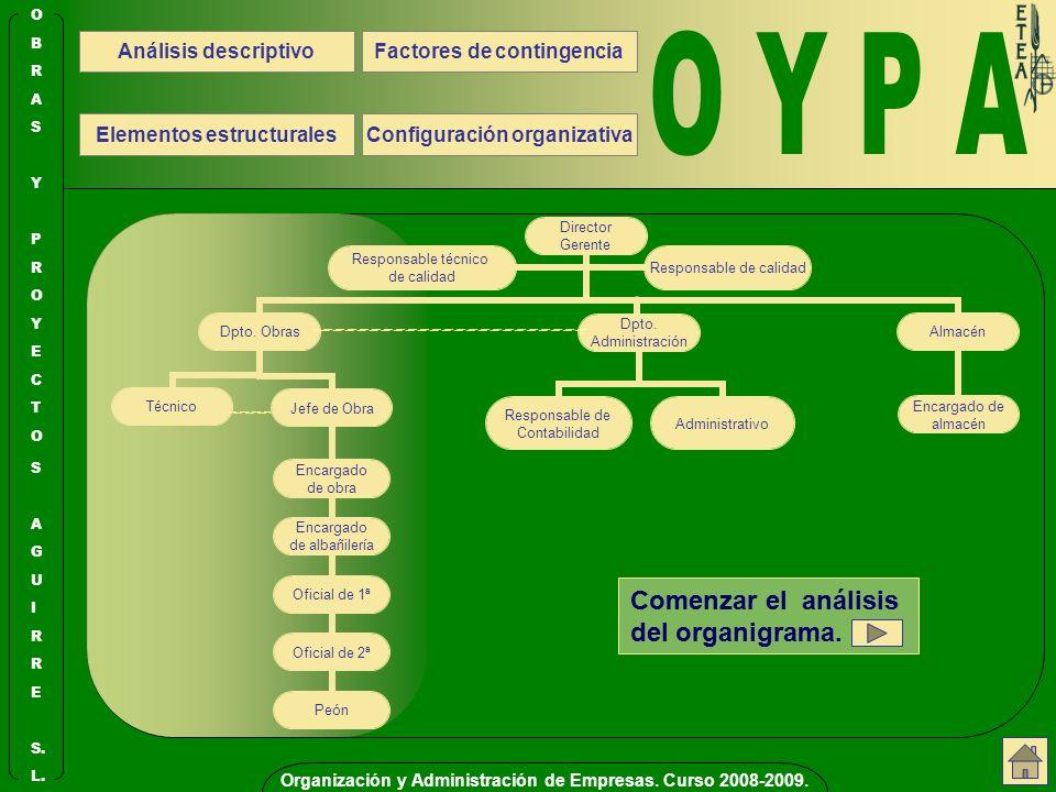O Y P A Análisis descriptivo Configuración organizativa